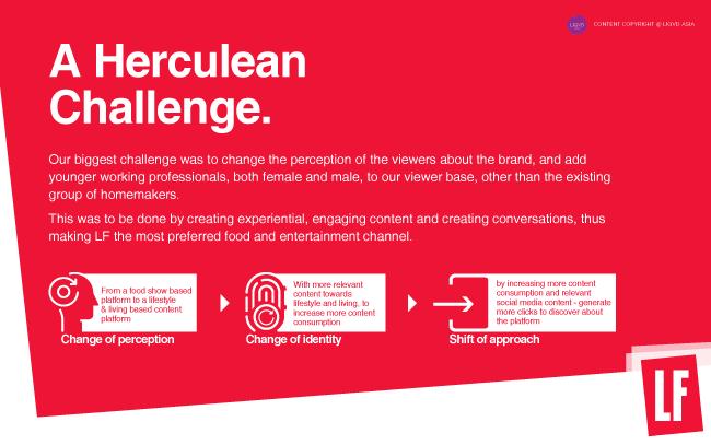 Herculean challenge case study - LA